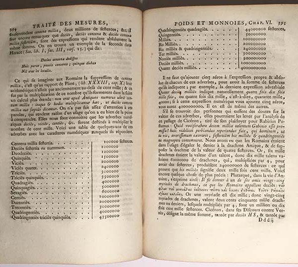 Métrologie | Alexis-Jean-Pierre Paucton, 1780